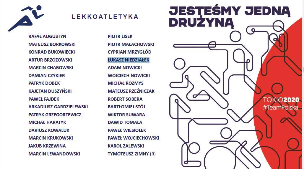 lista powołanych reprezentantów Polski na igrzyska